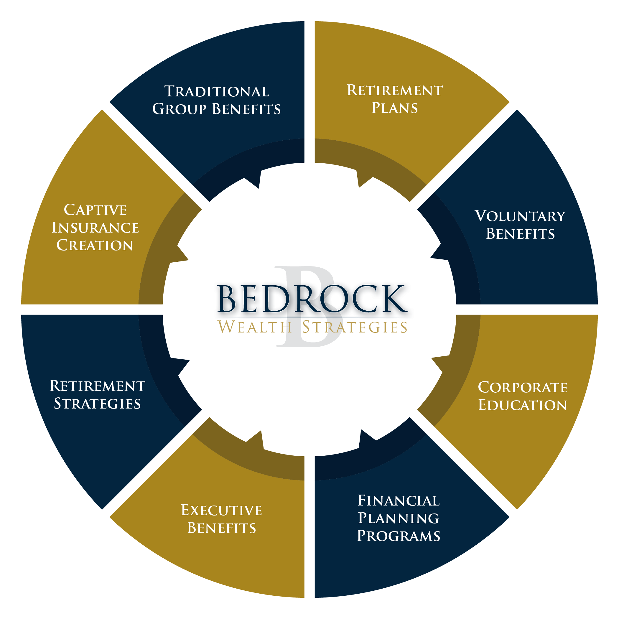 Bedrock Services Graphic